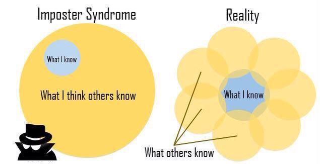 imposter-syndrome-graph